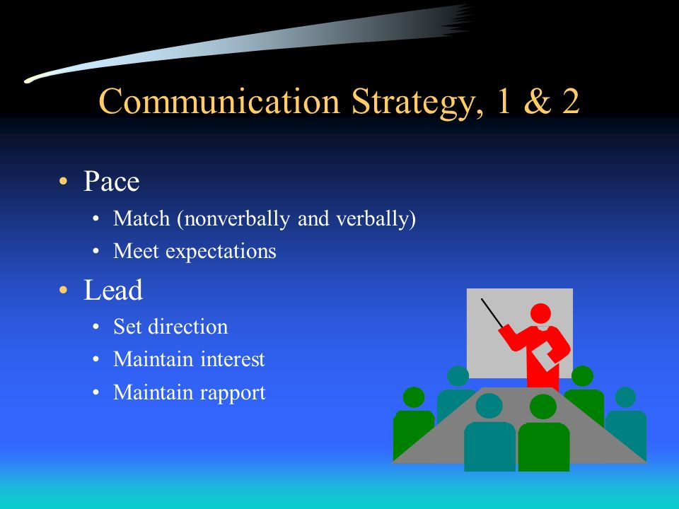 Communication Strategy, 1 & 2