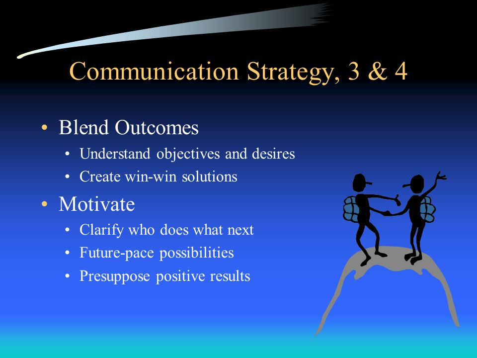Communication Strategy, 3 & 4