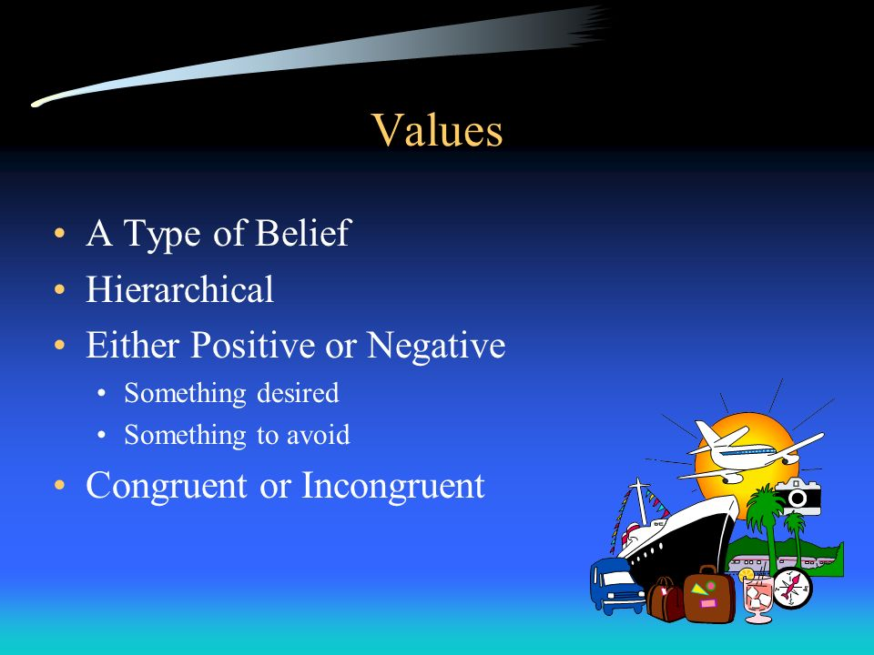 Values A Type of Belief Hierarchical Either Positive or Negative