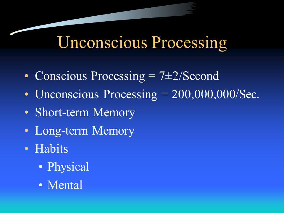 Unconscious Processing