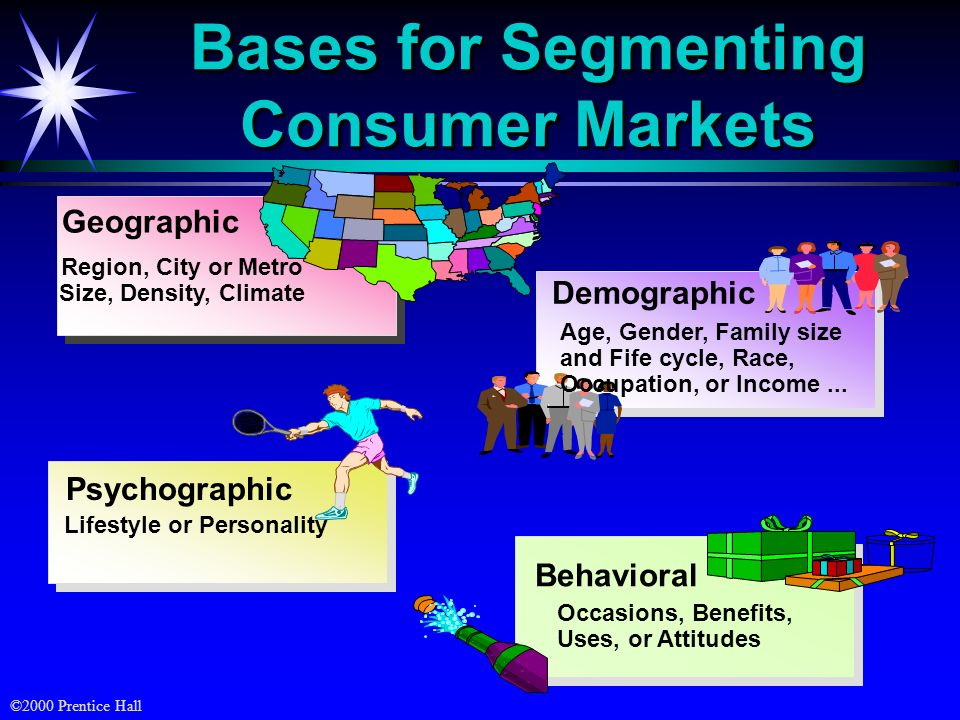 Bases for Segmenting Consumer Markets