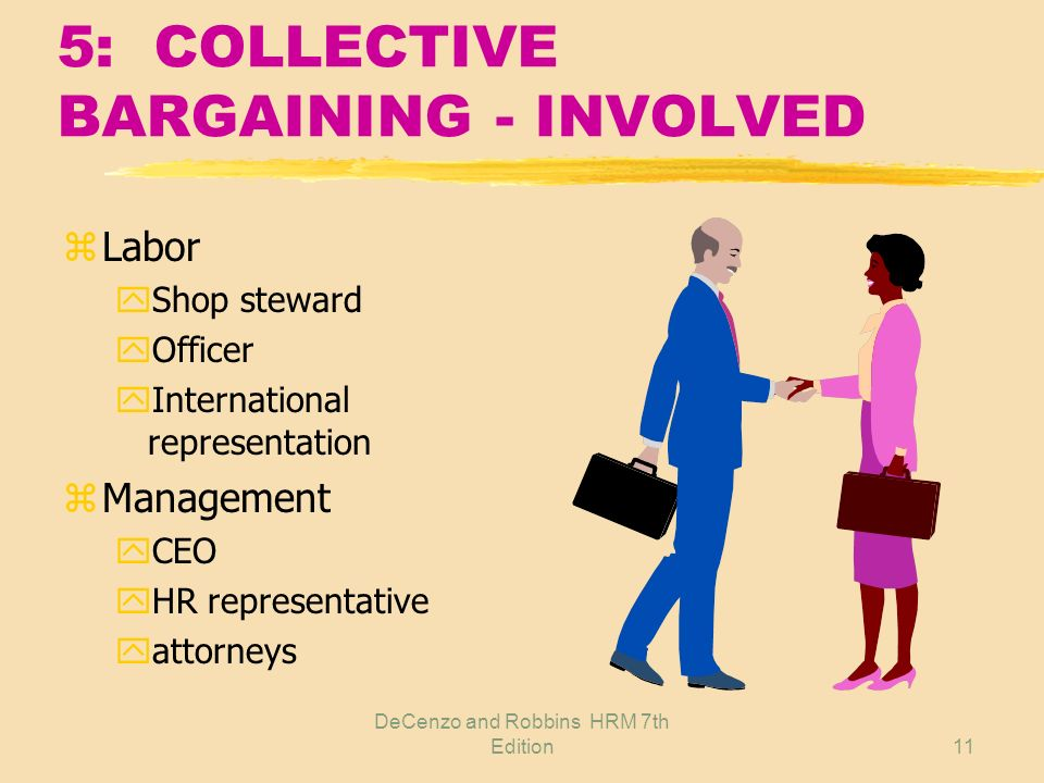 5: COLLECTIVE BARGAINING - INVOLVED