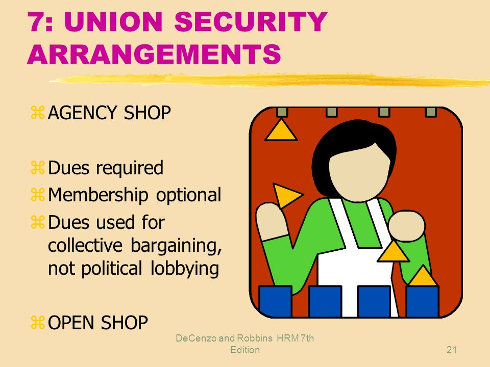 7: UNION SECURITY ARRANGEMENTS