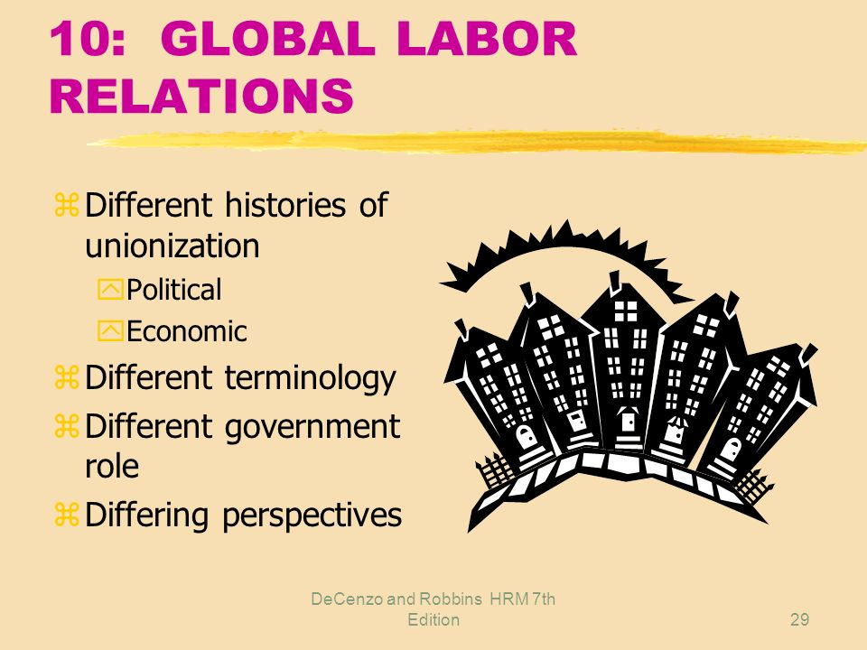 10: GLOBAL LABOR RELATIONS