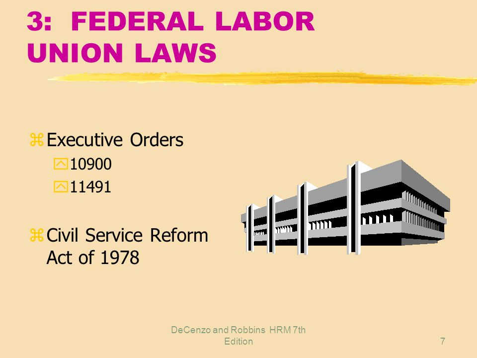 3: FEDERAL LABOR UNION LAWS