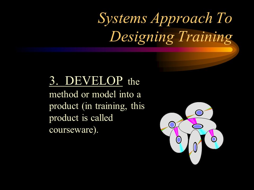 Systems Approach To Designing Training