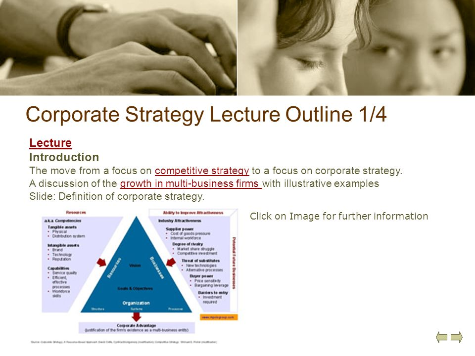 Corporate Strategy Lecture Outline 1/4