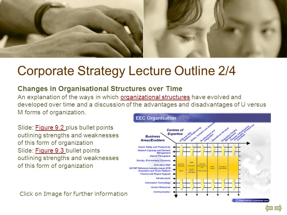 Corporate Strategy Lecture Outline 2/4