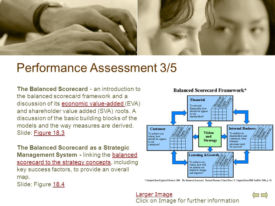 Performance Assessment 3/5