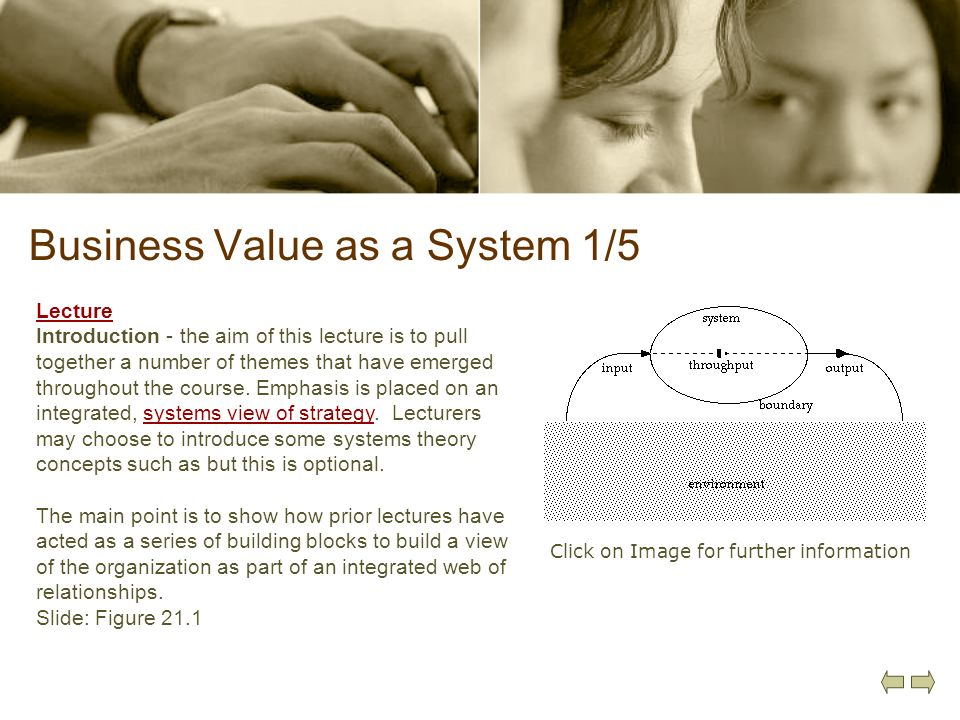 Business Value as a System 1/5