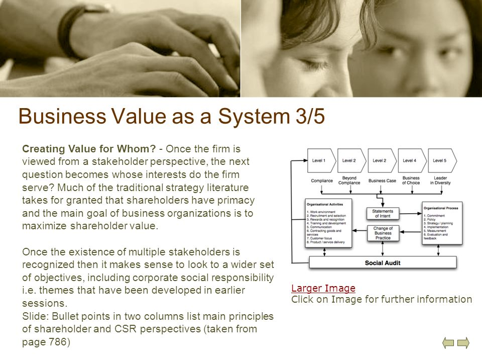 Business Value as a System 3/5