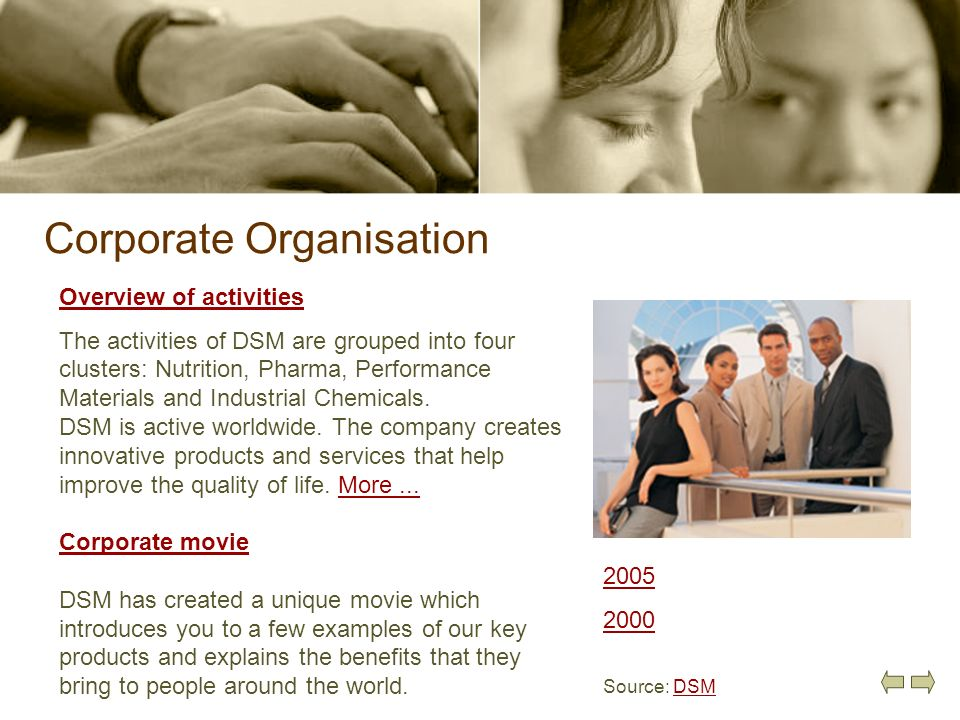 Corporate Organisation