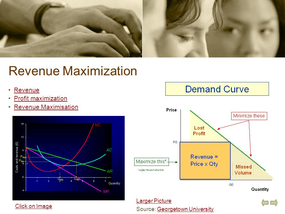 Revenue Maximization Revenue Profit maximization Revenue Maximisation