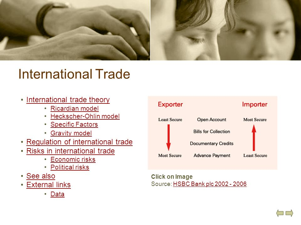 International Trade International trade theory