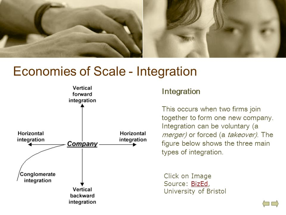 Economies of Scale - Integration