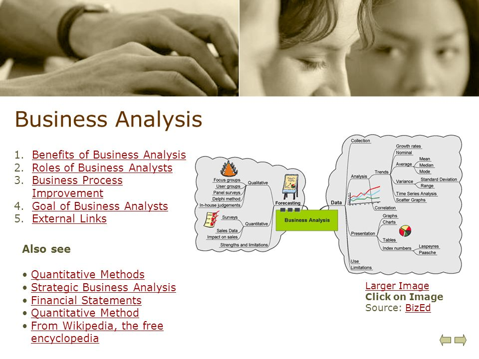 Business Analysis Benefits of Business Analysis