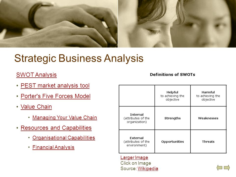Strategic Business Analysis