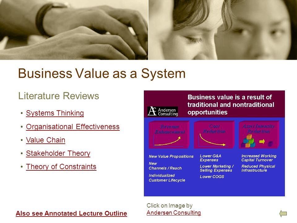 Business Value as a System