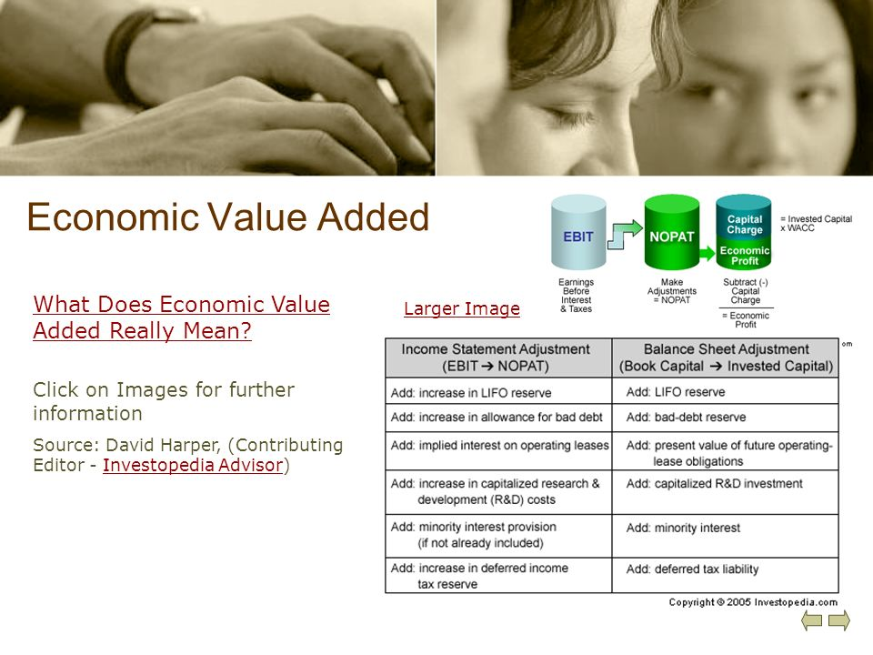 Economic Value Added What Does Economic Value Added Really Mean