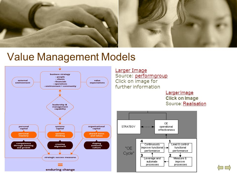 Value Management Models