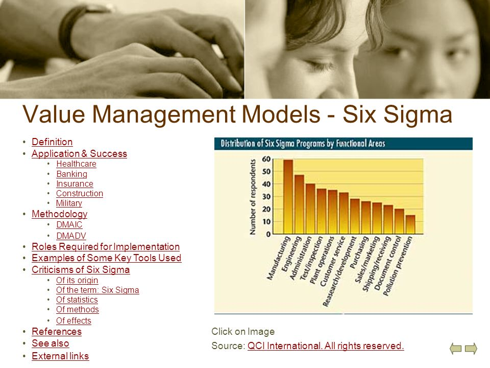 Value Management Models - Six Sigma
