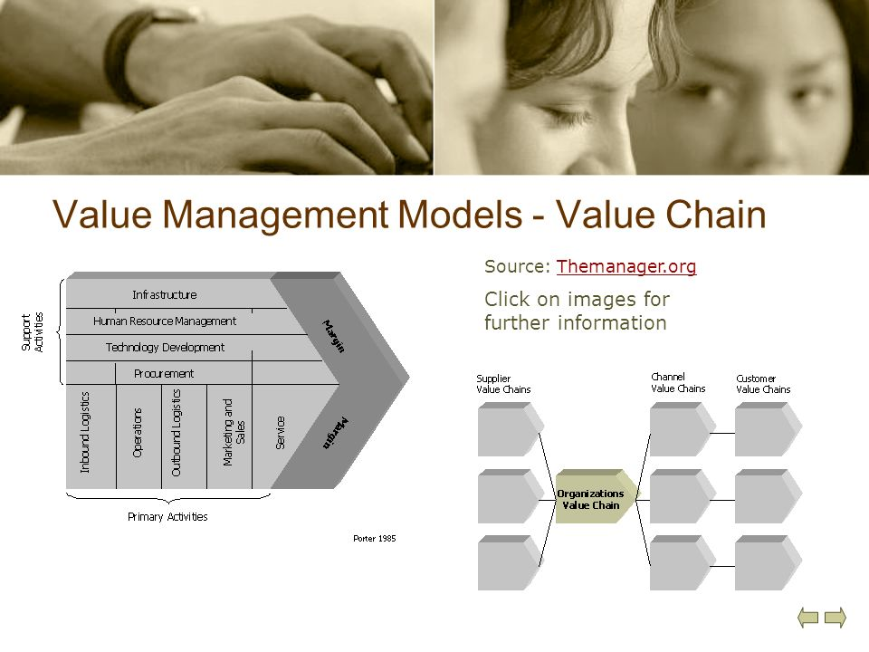 Value Management Models - Value Chain