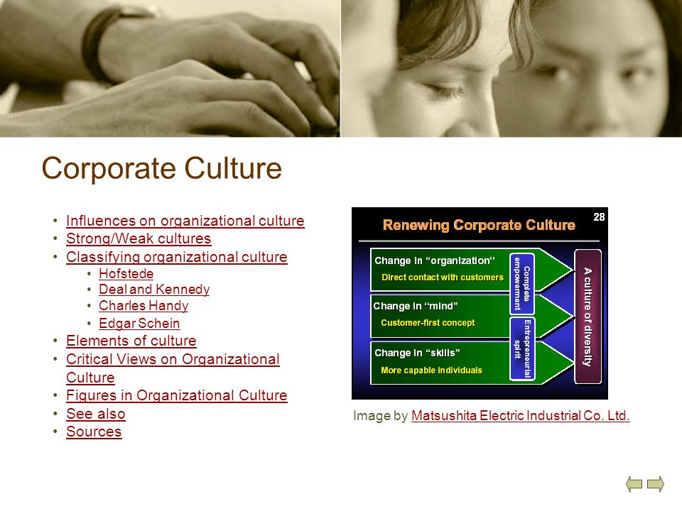 Corporate Culture Influences on organizational culture
