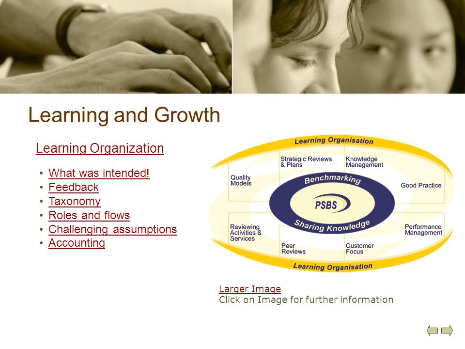 Learning and Growth Learning Organization What was intended! Feedback