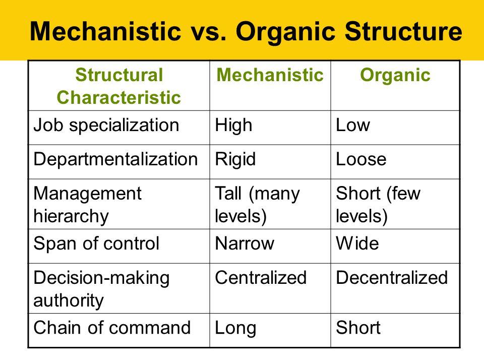Mechanistic vs. Organic Structure