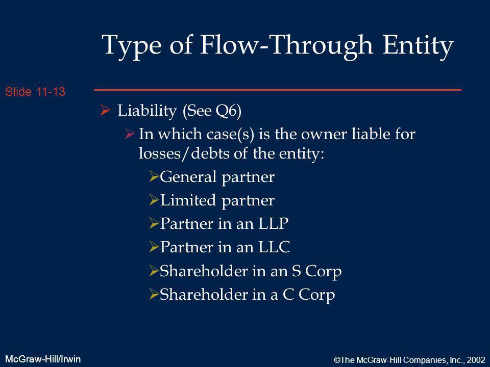 Type of Flow-Through Entity