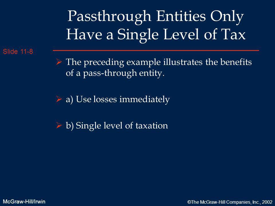 Passthrough Entities Only Have a Single Level of Tax