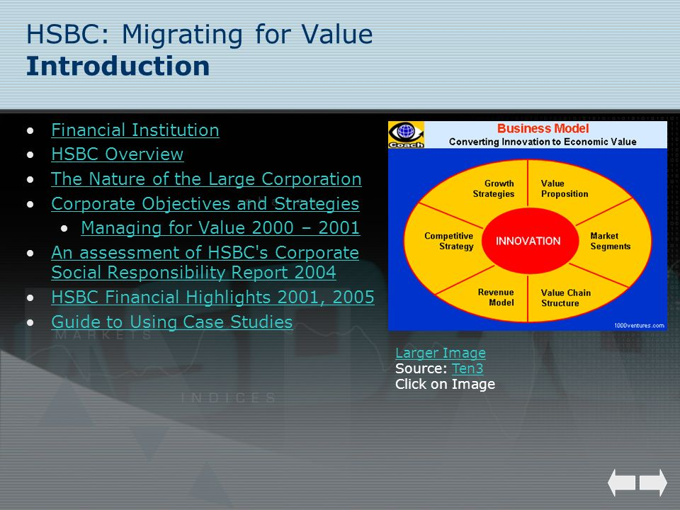 HSBC: Migrating for Value Introduction
