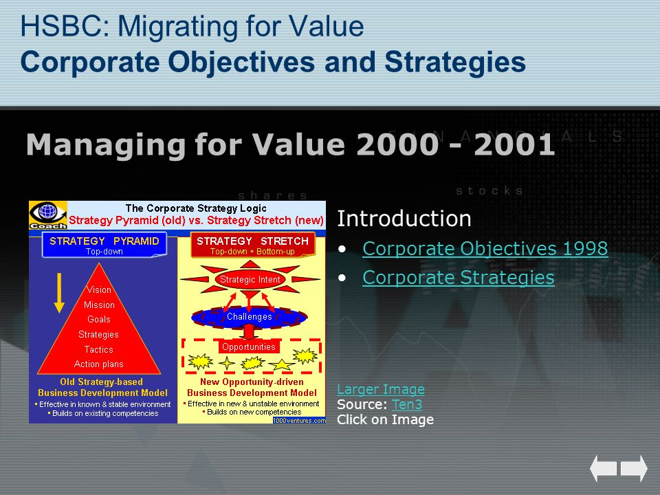 HSBC: Migrating for Value Corporate Objectives and Strategies