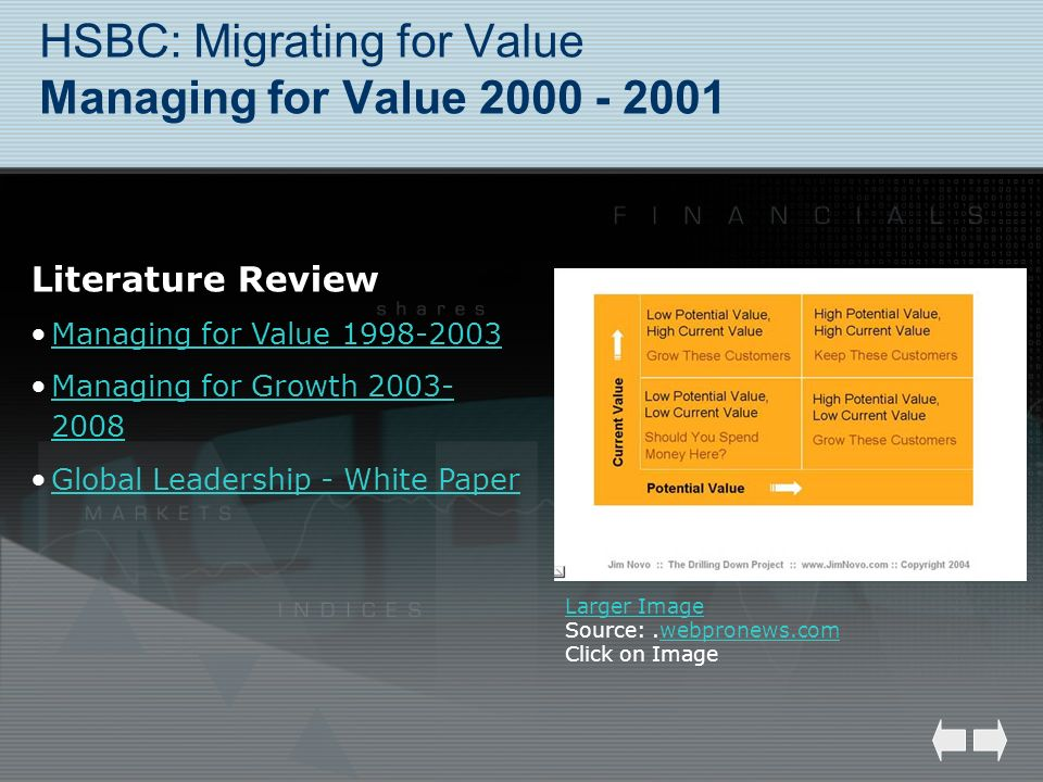 HSBC: Migrating for Value Managing for Value 2000 - 2001