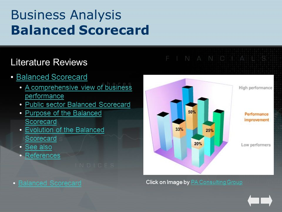 Business Analysis Balanced Scorecard