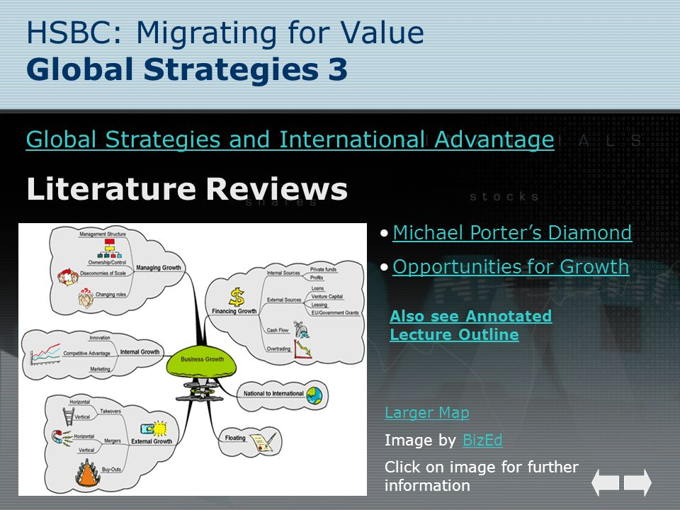 HSBC: Migrating for Value Global Strategies 3