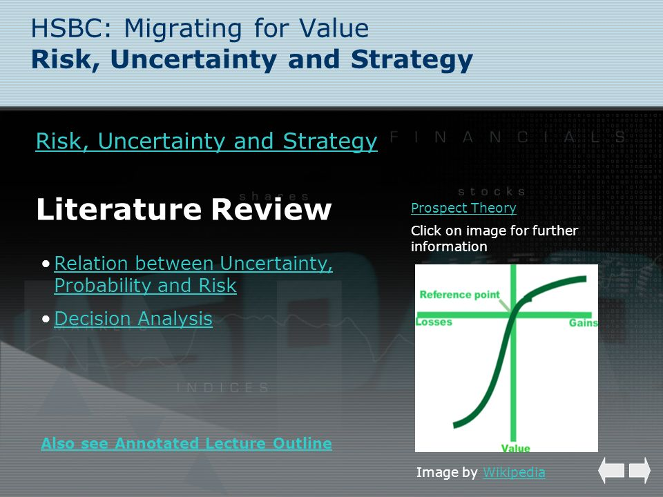 HSBC: Migrating for Value Risk, Uncertainty and Strategy