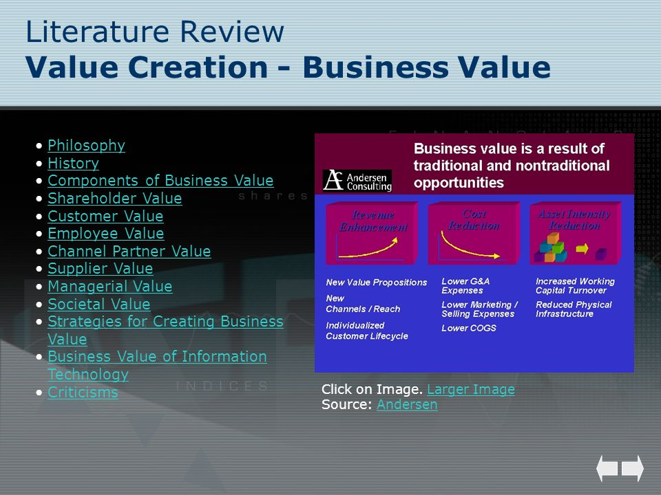 Literature Review Value Creation - Business Value