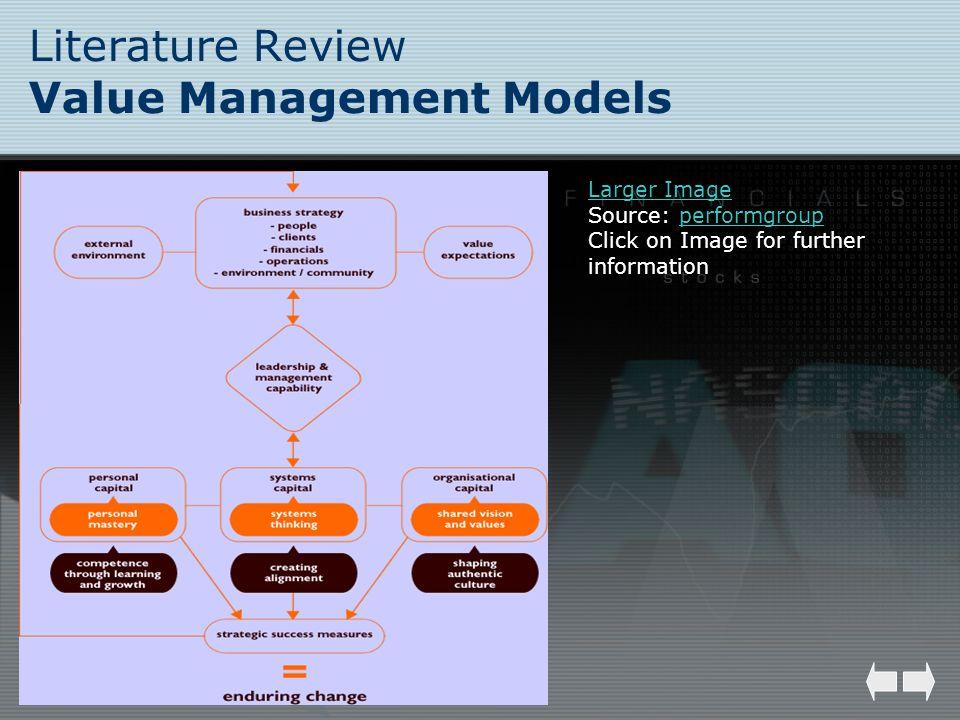 Literature Review Value Management Models