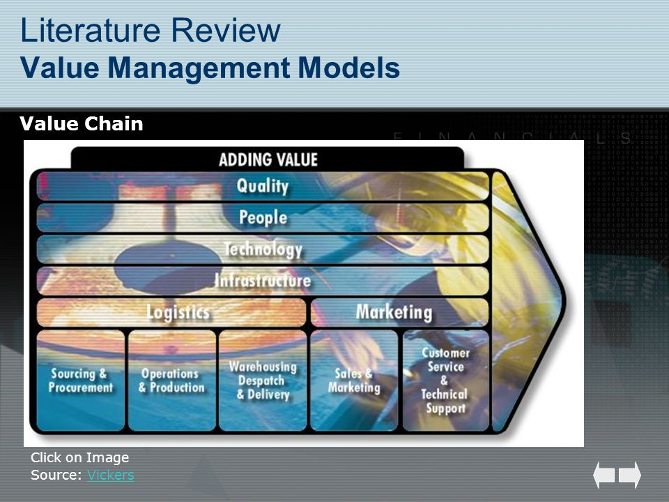 Literature Review Value Management Models