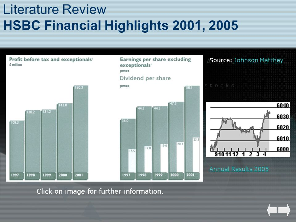 Literature Review HSBC Financial Highlights 2001, 2005