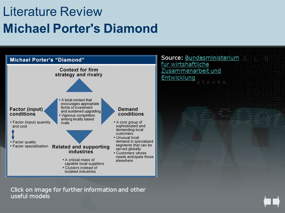 Literature Review Michael Porter s Diamond