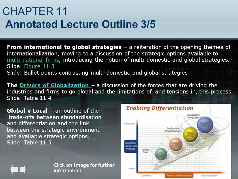 CHAPTER 11 Annotated Lecture Outline 3/5