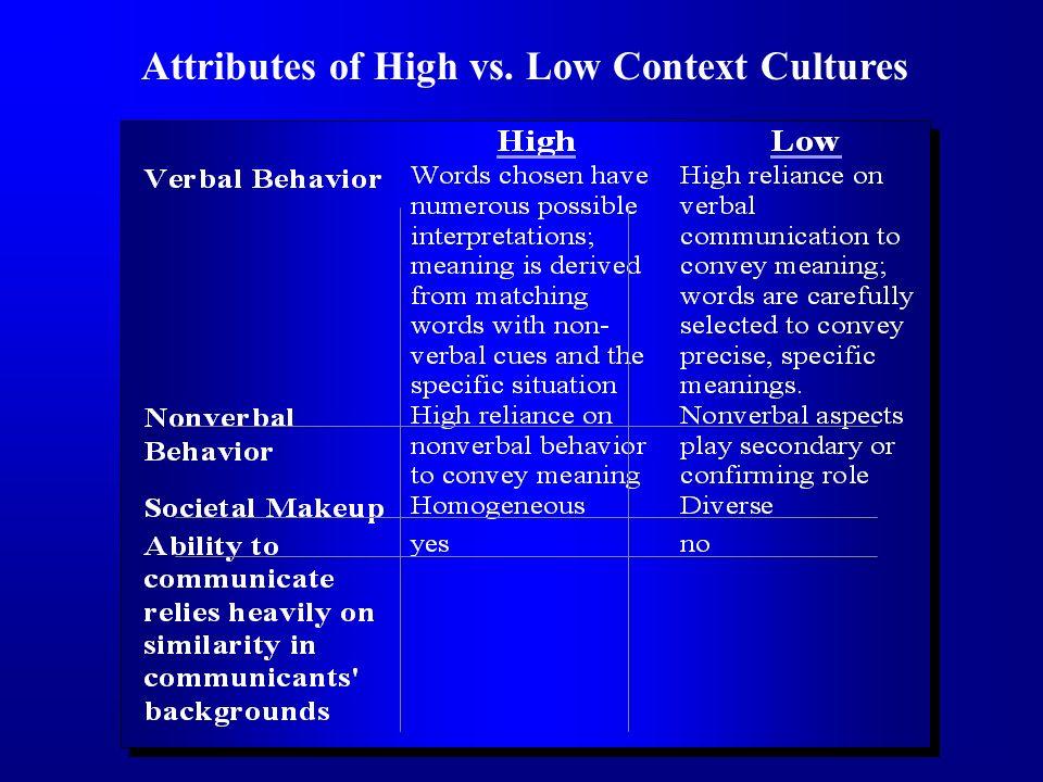 Attributes of High vs. Low Context Cultures