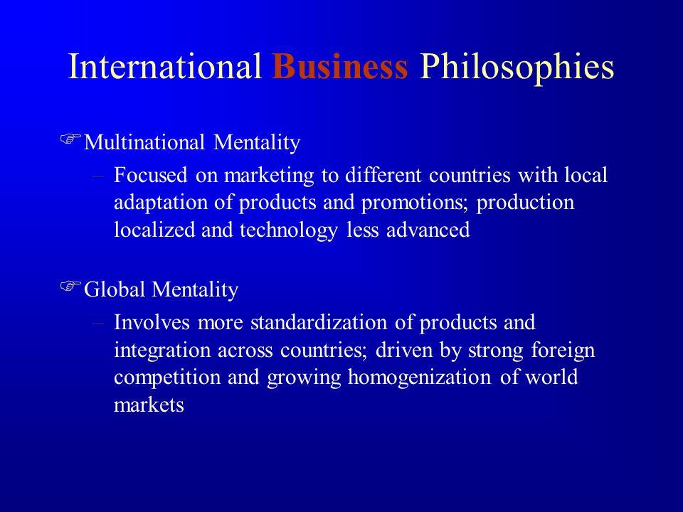 International Business Philosophies