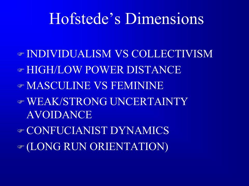 Hofstede's Dimensions