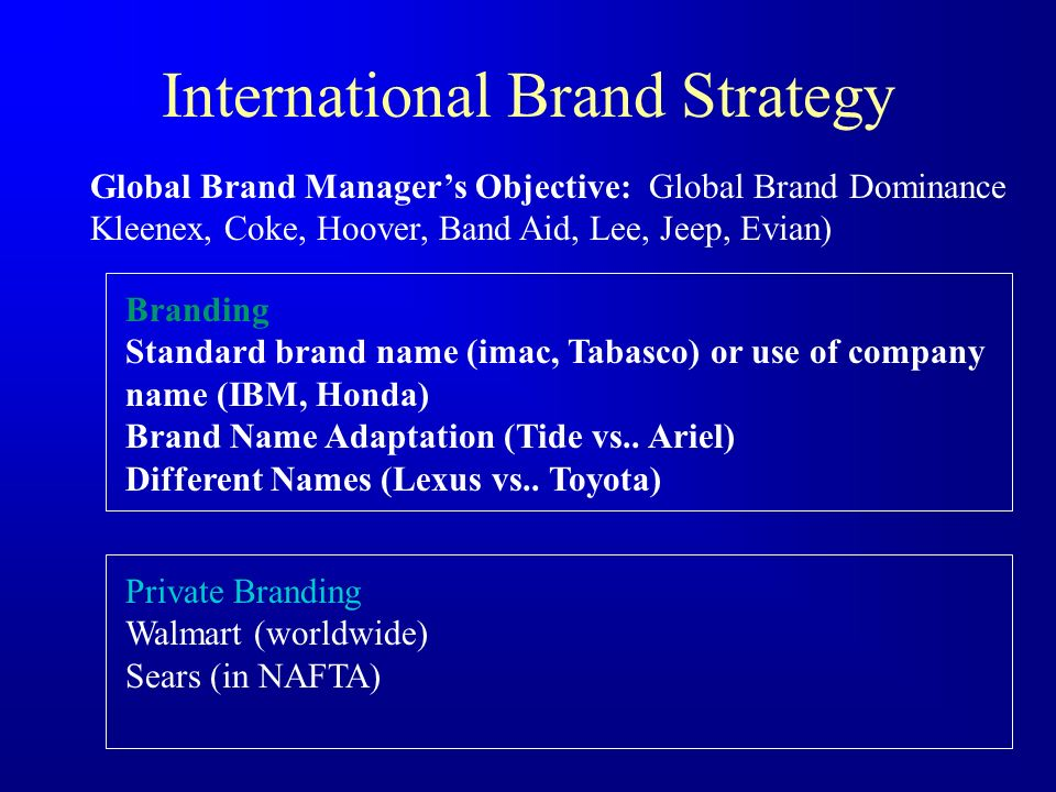 International Brand Strategy