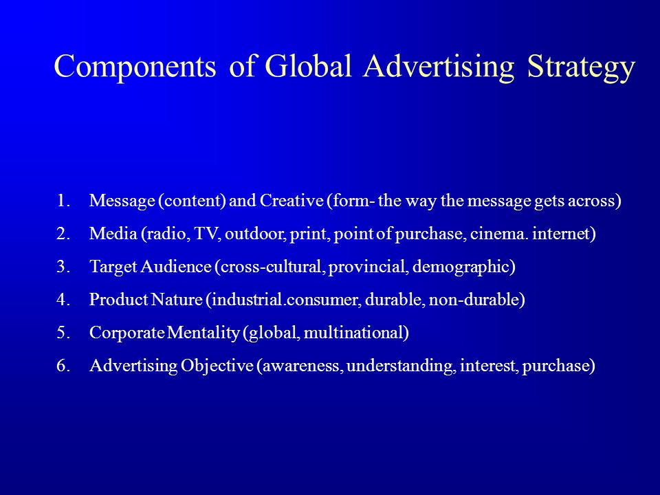 Components of Global Advertising Strategy