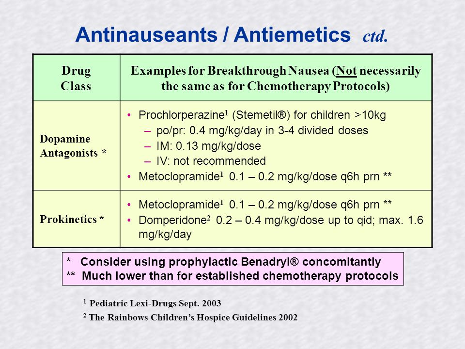Antinauseants / Antiemetics ctd.