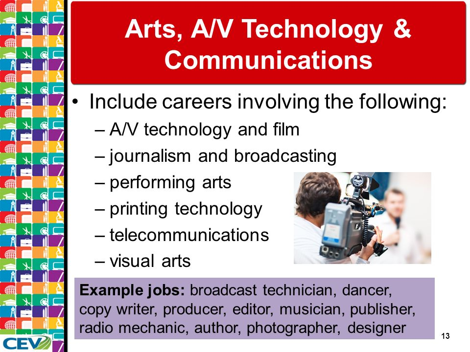 Examples Of Communication Technology